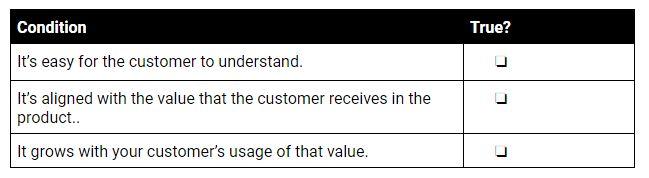 value-metric-scratch-pad