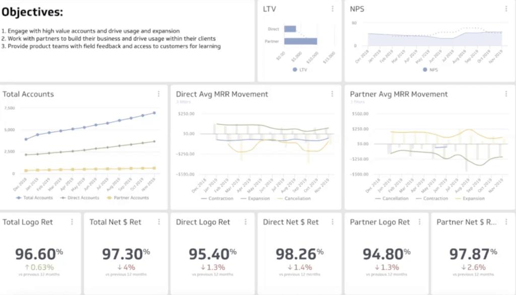 HR metric dashboard
