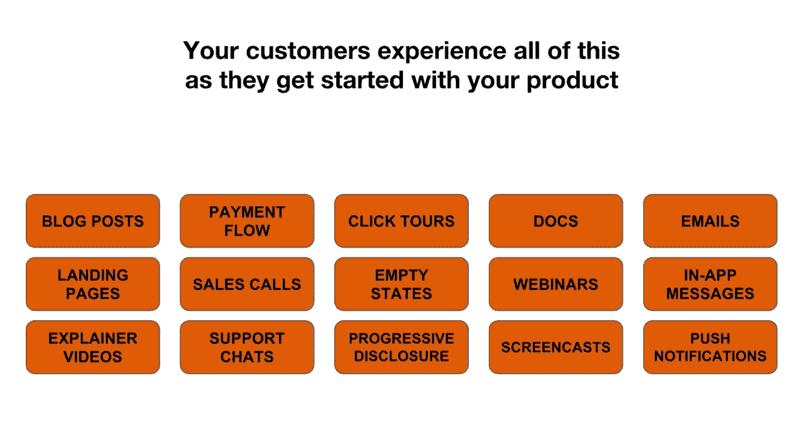 User Adoption Strategies - Customer Experience