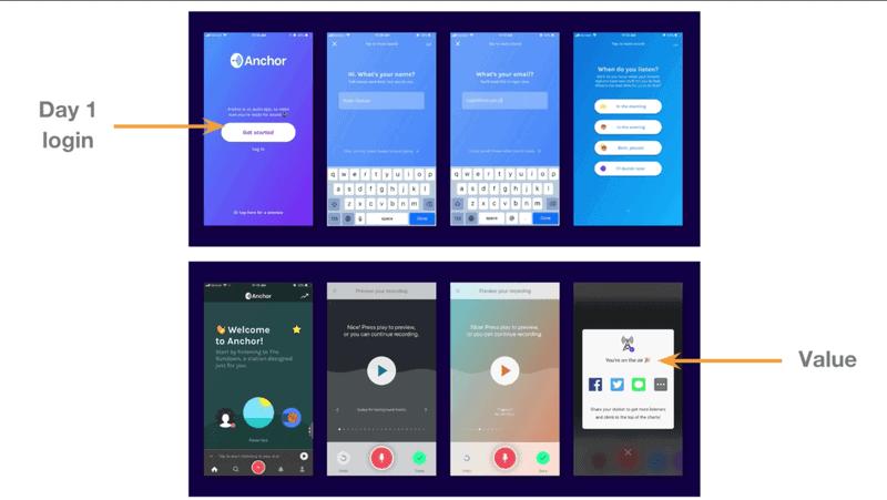 UI Design Pattern example