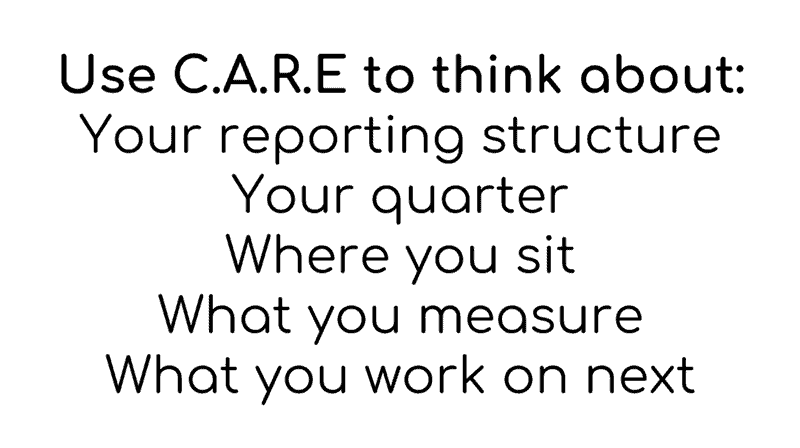 Using the C.A.R.E. Model - User Adoption Strategies