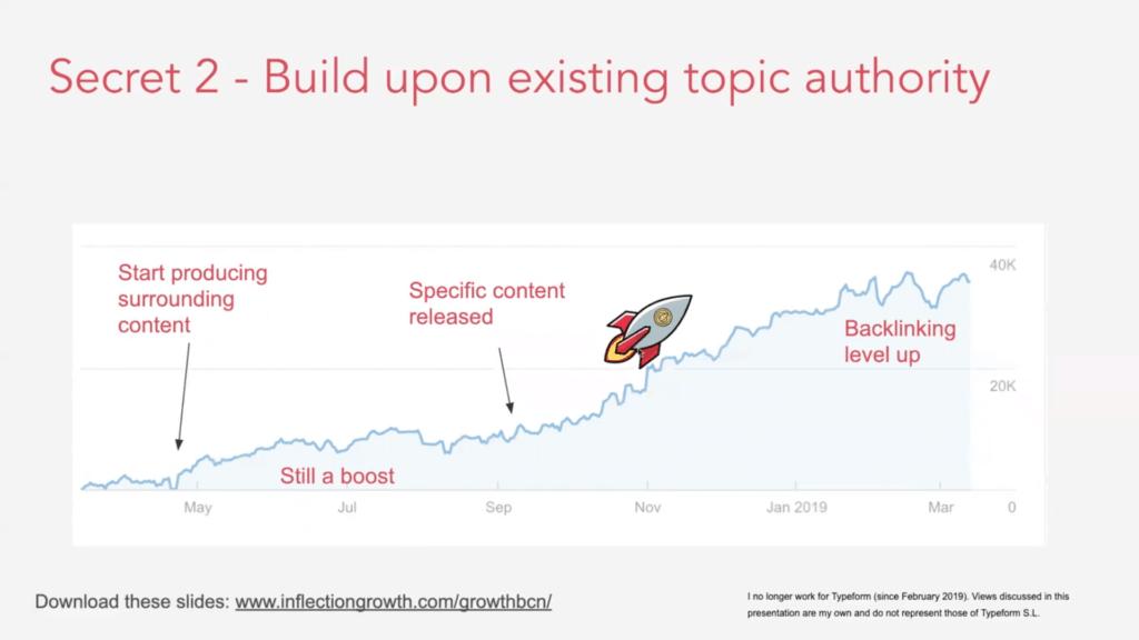 Secret 2 Build upon existing topic authority