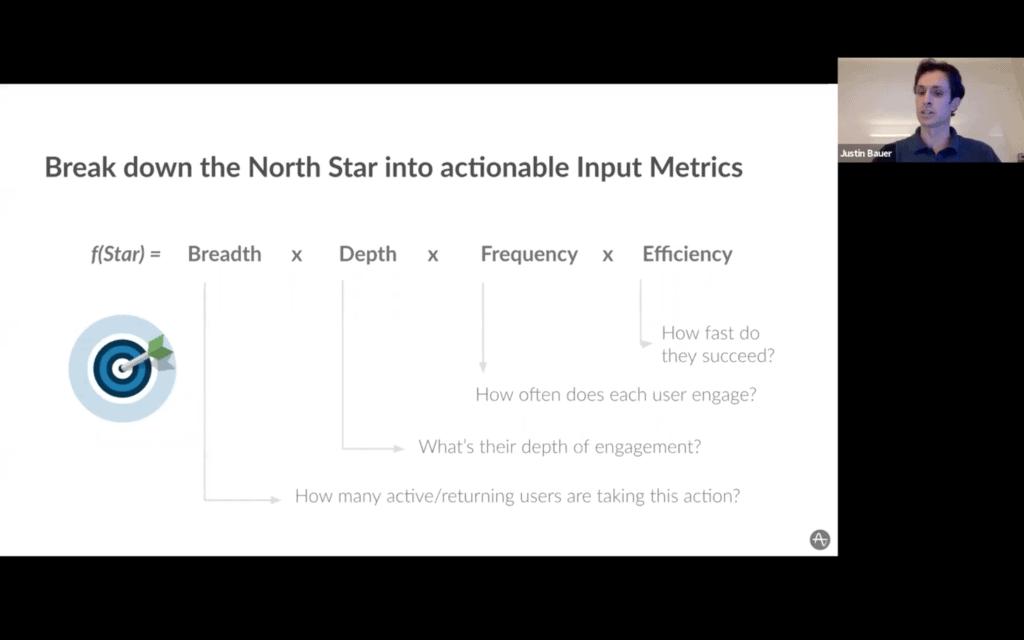 f(star)=Breadth x Depth x Frequency x Efficiency