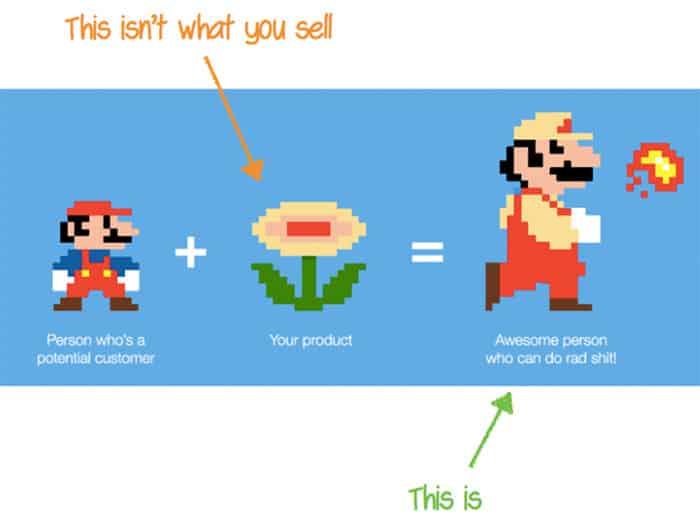 Mario bros example for Pain Dream fix