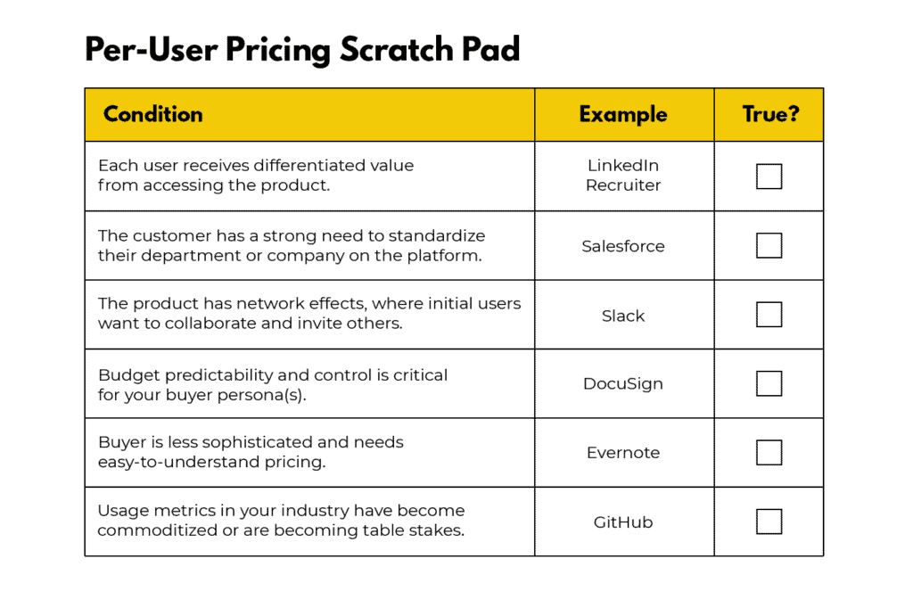 Value Metrics per-user scratch pad