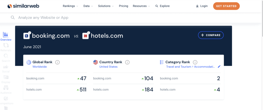 booking.com data points
